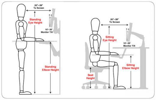 طرق مثاليه للجلوس والوقوف تجعلك اكثر نحافه